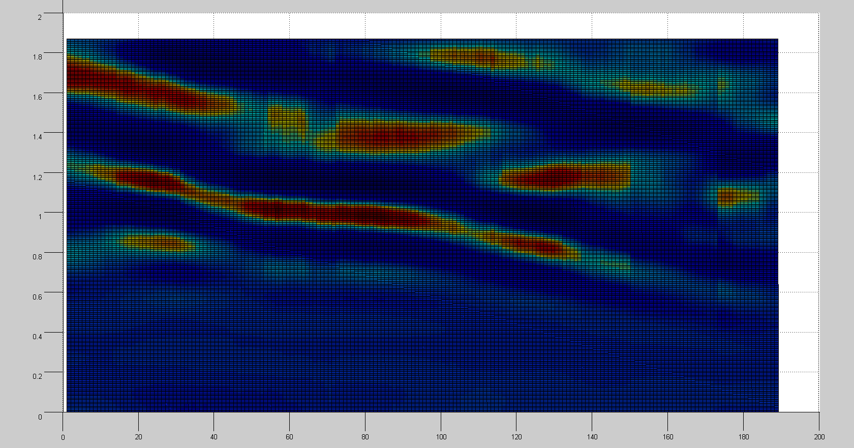 concrete mapping_GPR